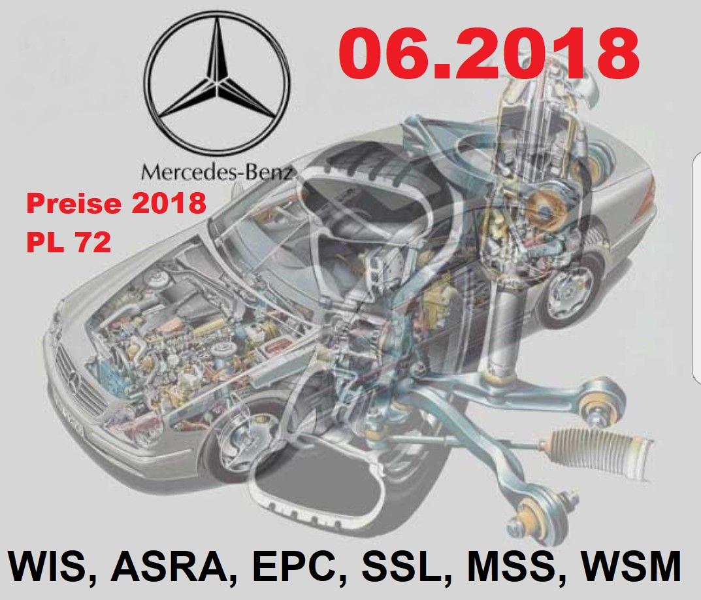 Mercedes - Smart 06.2018 WIS, ASRA, EPC, SSL, MSS, WSM 1986 – 06 ...