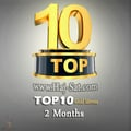 TopTen Gold Films 2 Months Subscription