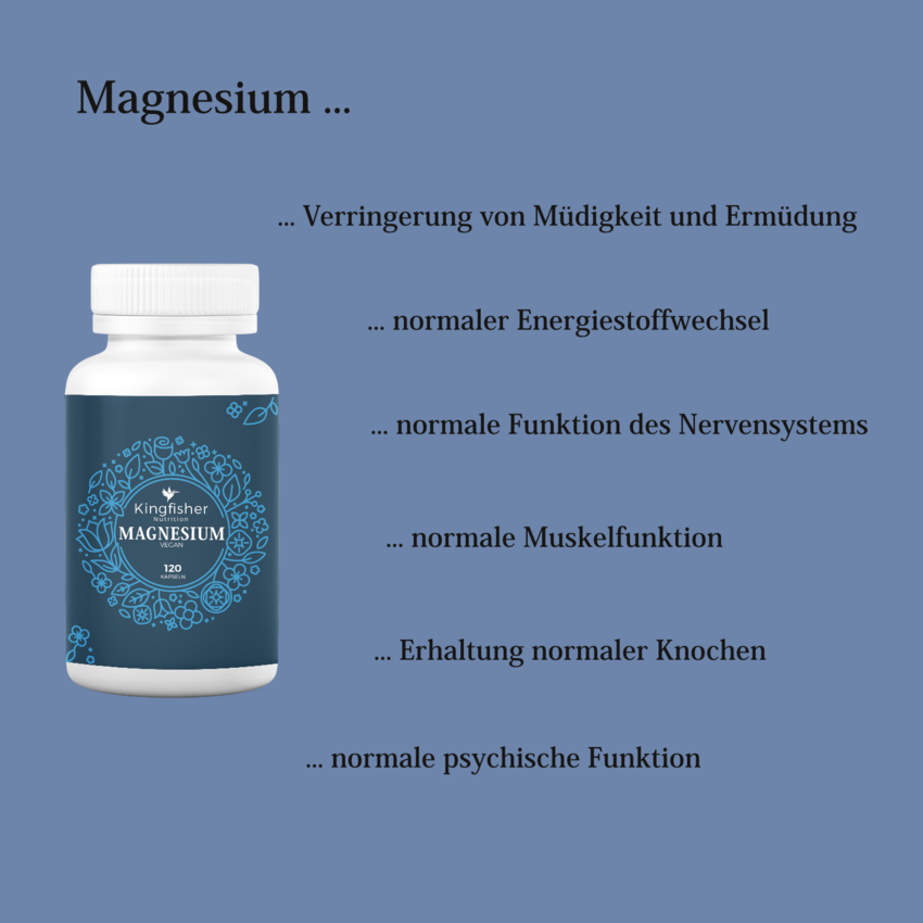 Magnesium Health Claims